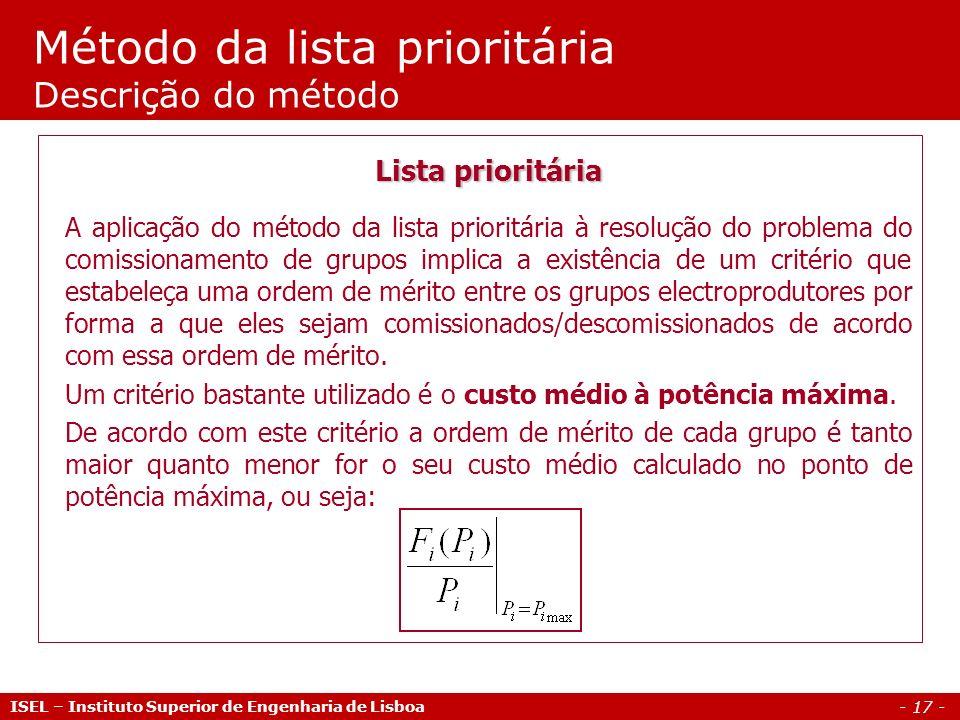 Método da lista prioritária Descrição do método