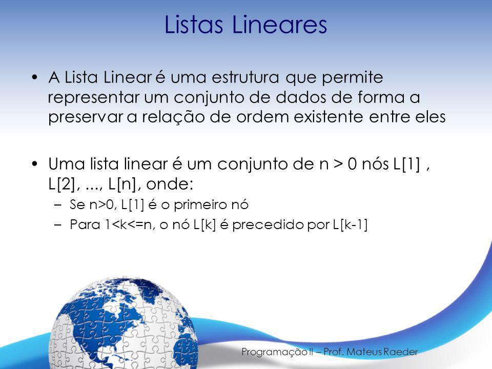 Programação II – Prof. Mateus Raeder