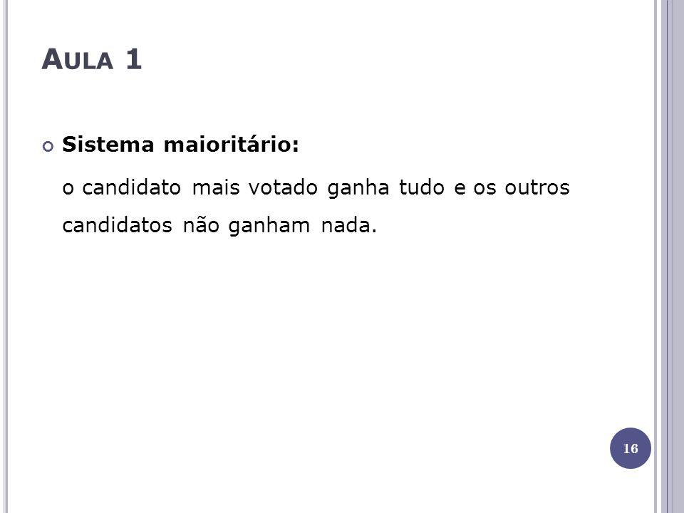 Aula 1 Exemplo: Eleições para Presidência da República de 1986.