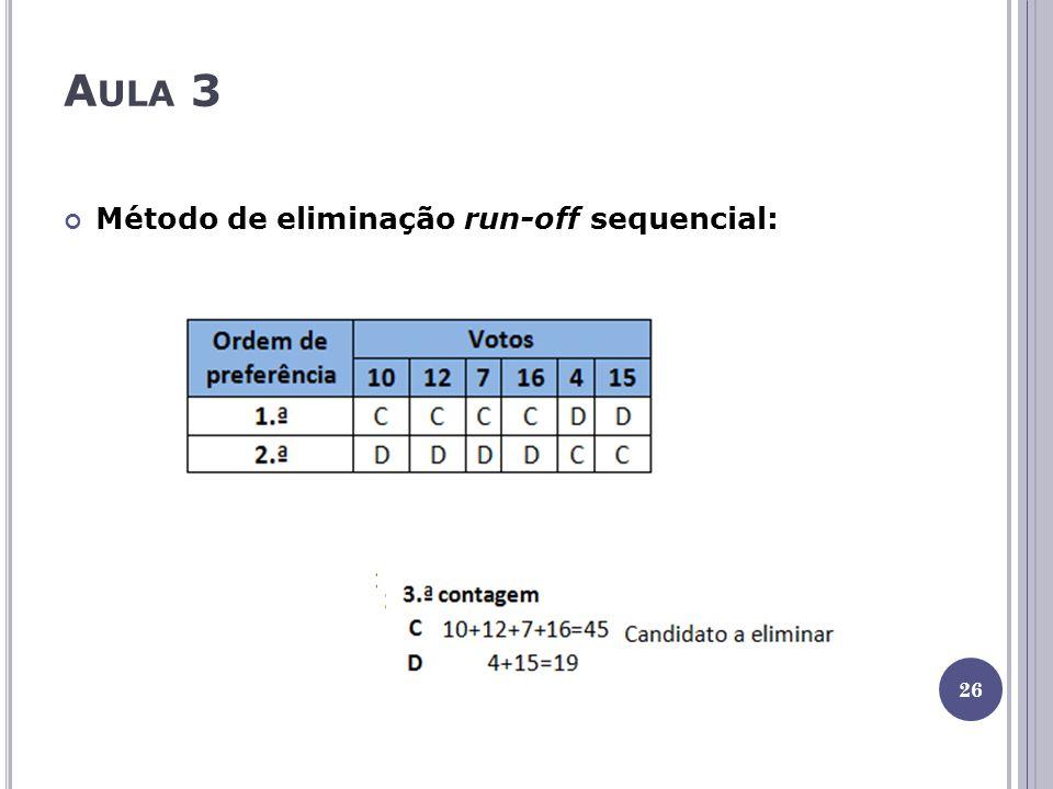 Aula 4 Explicar o método de Borda.