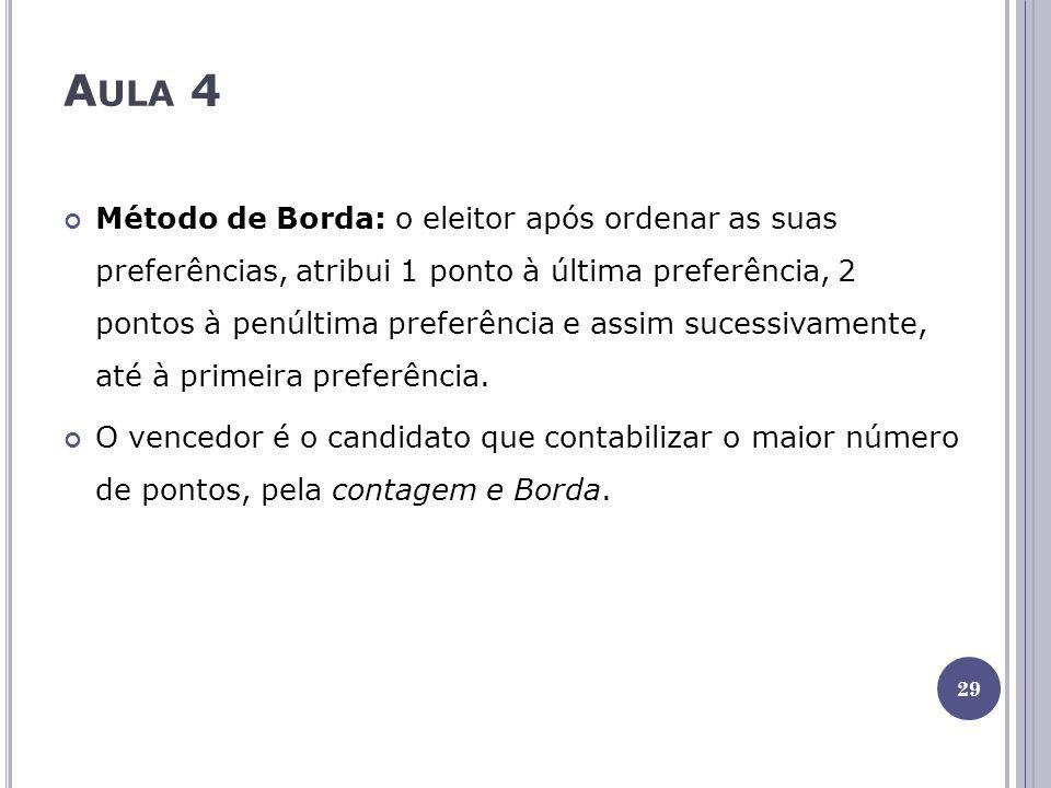 Aula 4 Método de Borda: