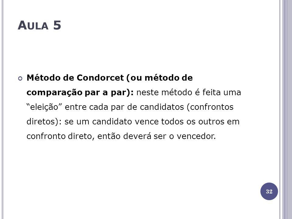 Aula 5 Método de Condorcet: