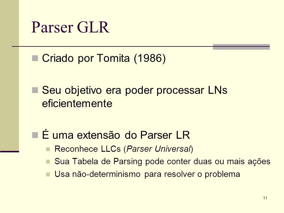 Parser GLR Criado por Tomita (1986)