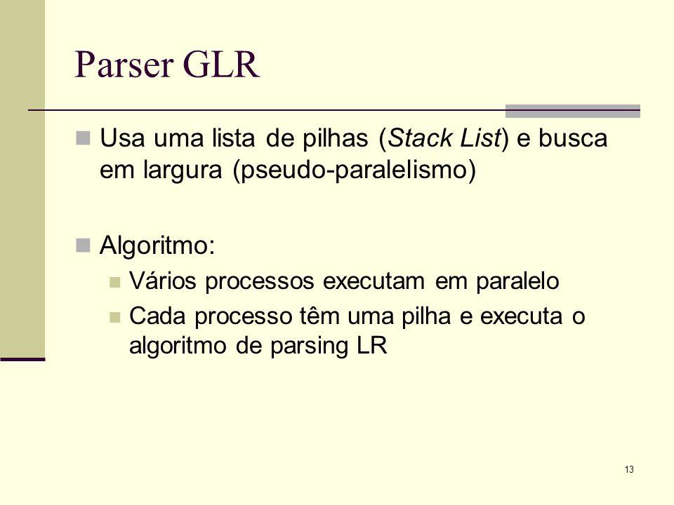 Parser GLR Usa uma lista de pilhas (Stack List) e busca em largura (pseudo-paralelismo) Algoritmo: