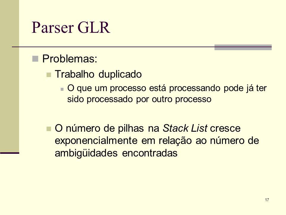 Parser GLR Problemas: Trabalho duplicado