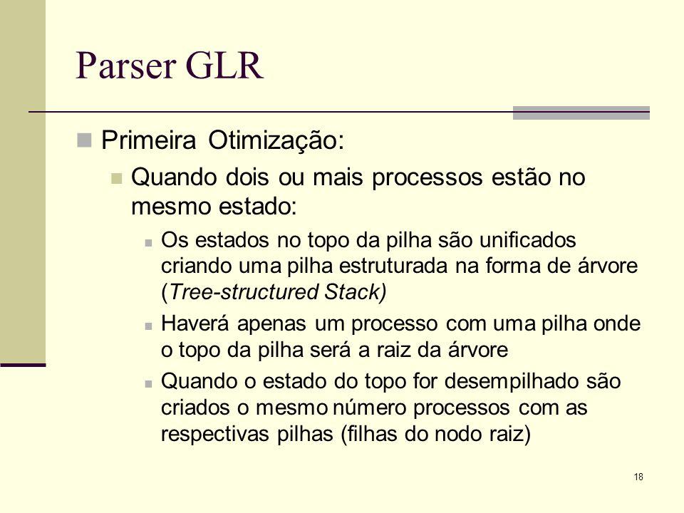 Parser GLR Primeira Otimização: