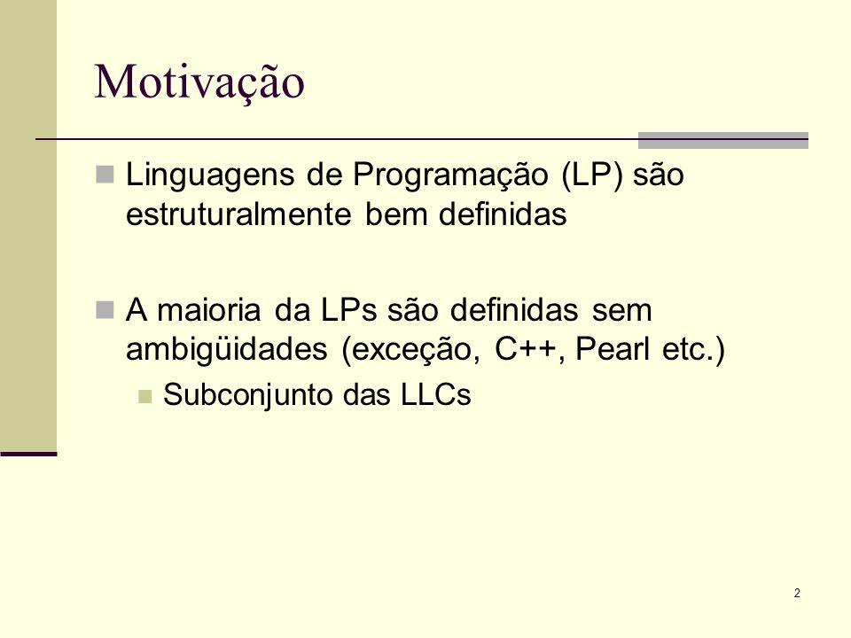 Motivação Linguagens de Programação (LP) são estruturalmente bem definidas.