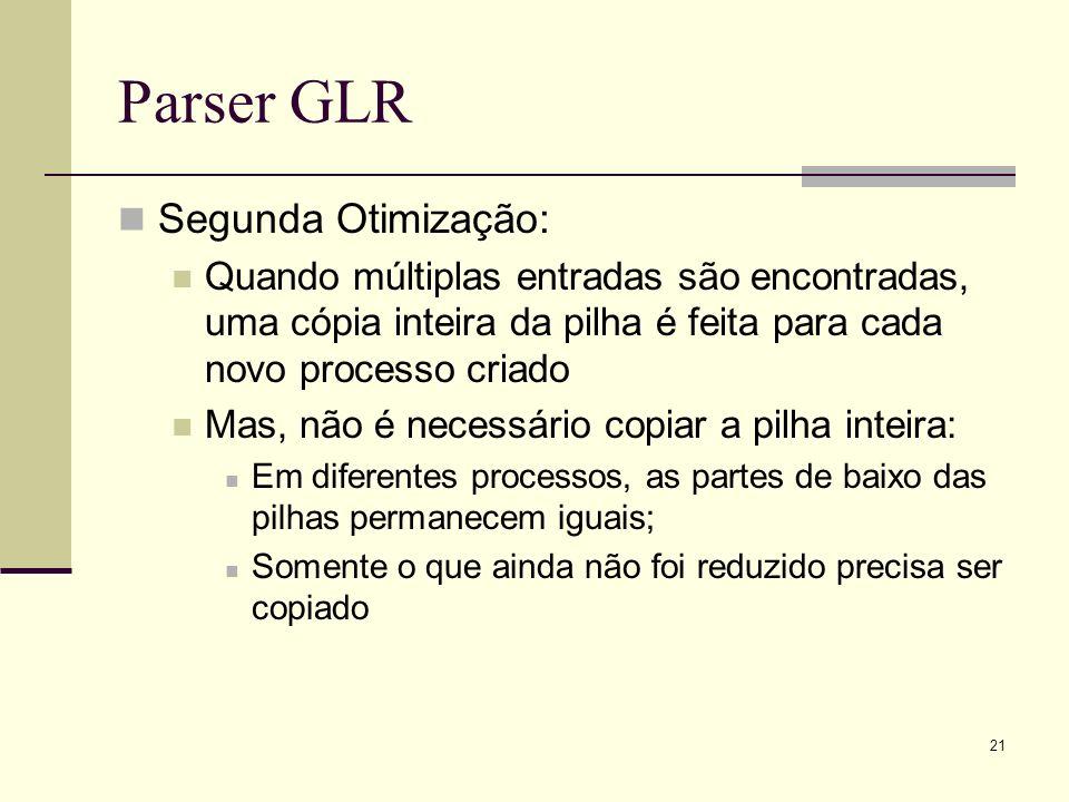 Parser GLR Segunda Otimização: