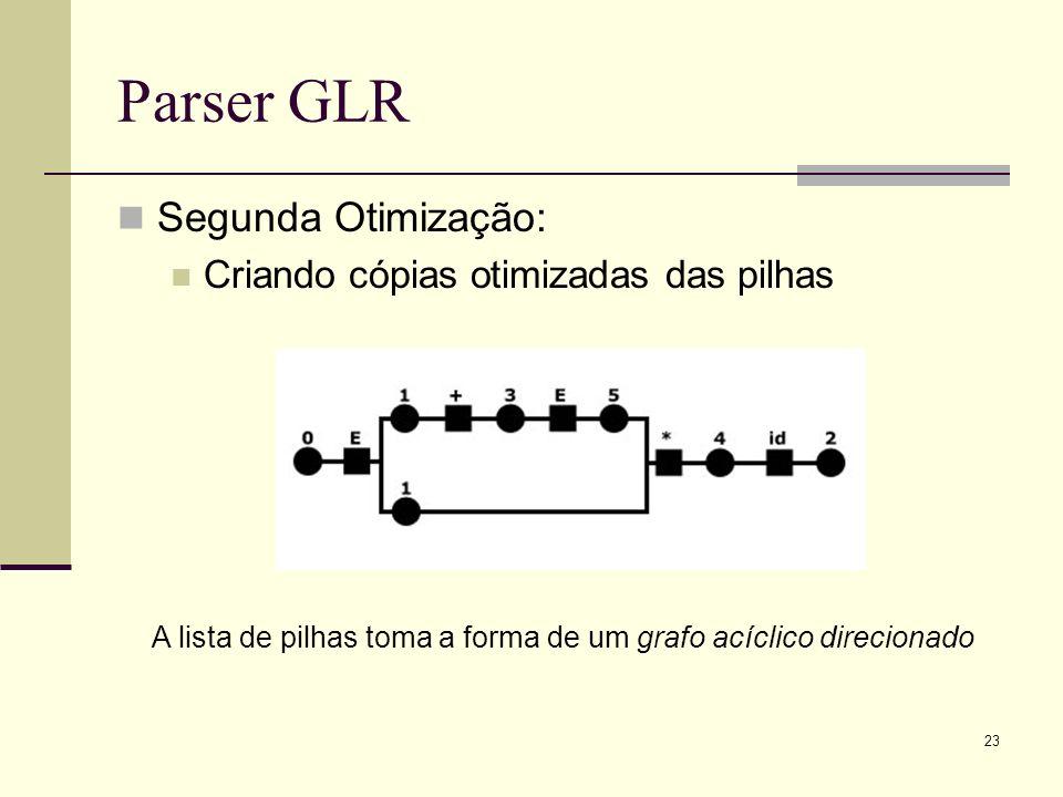 Parser GLR Segunda Otimização: Criando cópias otimizadas das pilhas