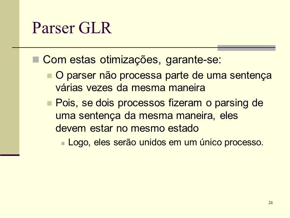 Parser GLR Com estas otimizações, garante-se: