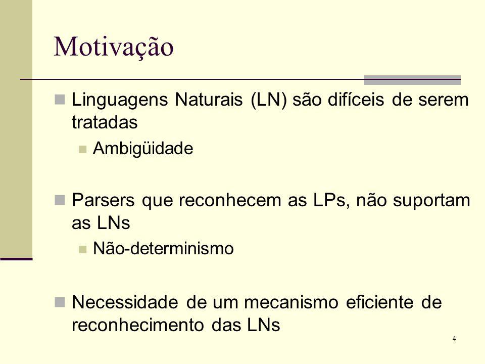 Motivação Linguagens Naturais (LN) são difíceis de serem tratadas