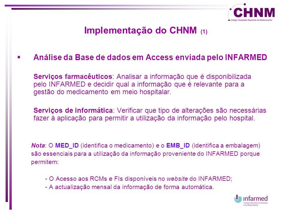 Implementação do CHNM (1)