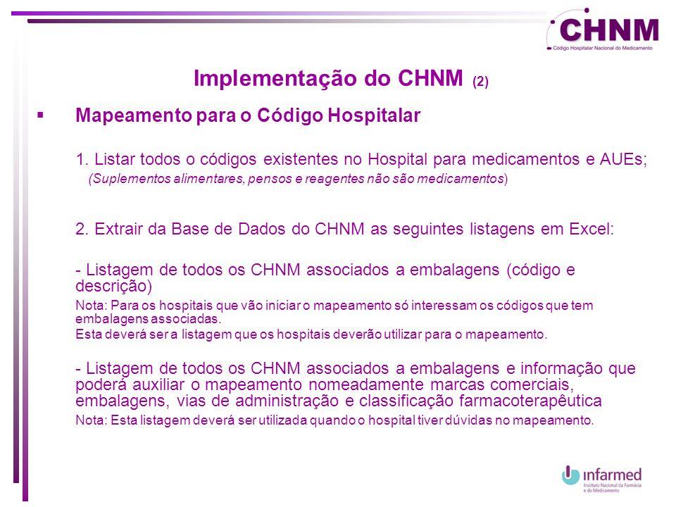 Implementação do CHNM (2)