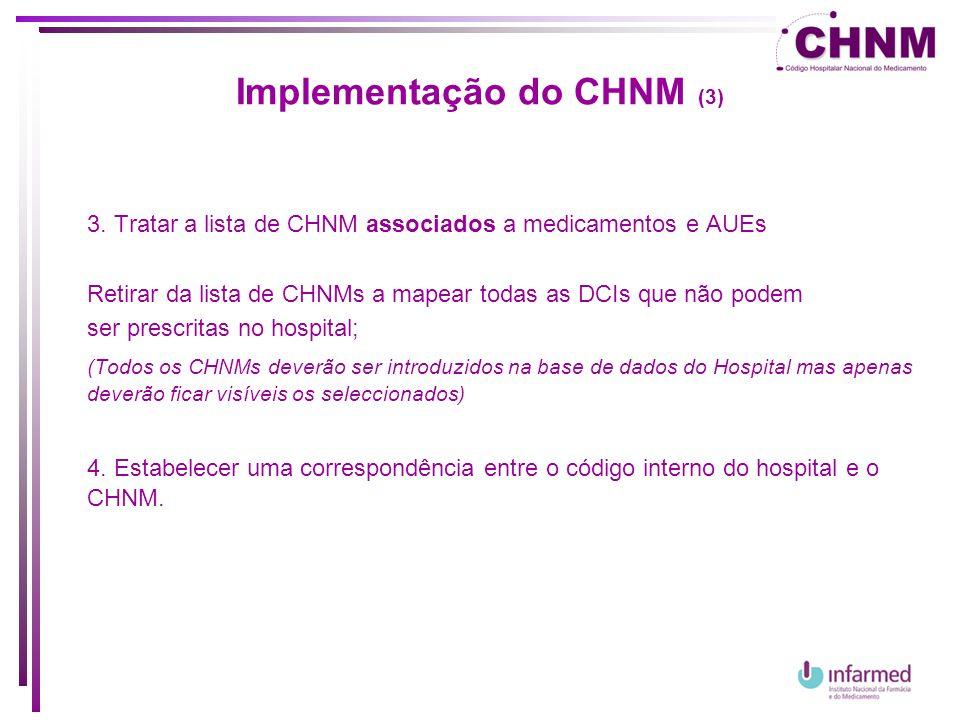 Implementação do CHNM (3)