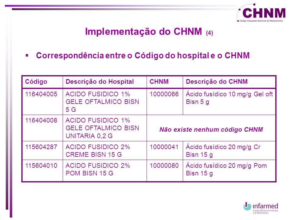 Implementação do CHNM (4)