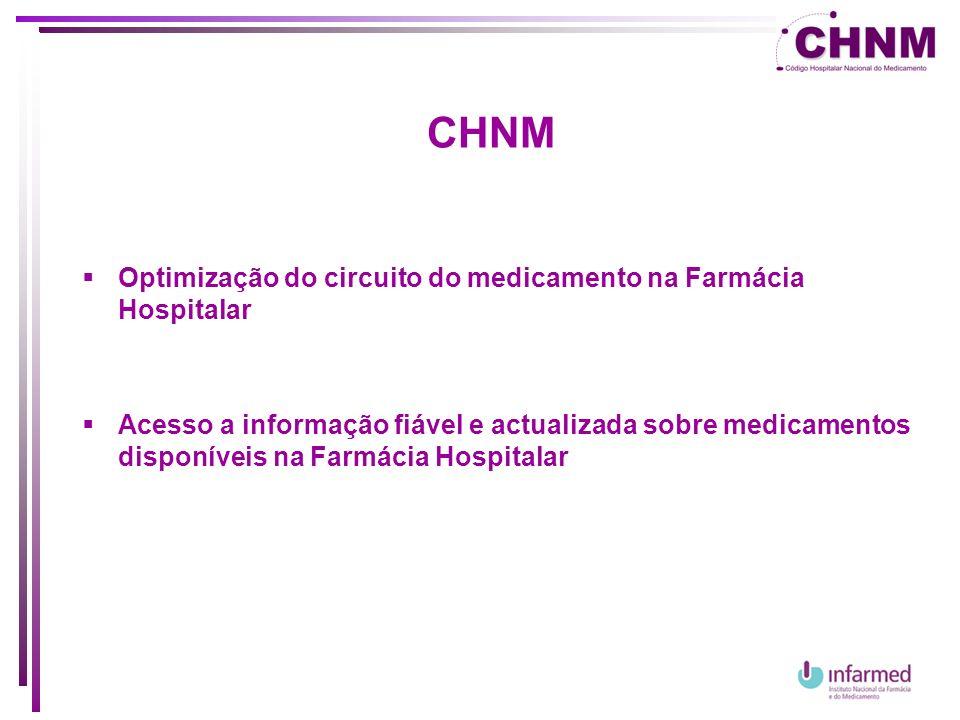 CHNM Optimização do circuito do medicamento na Farmácia Hospitalar
