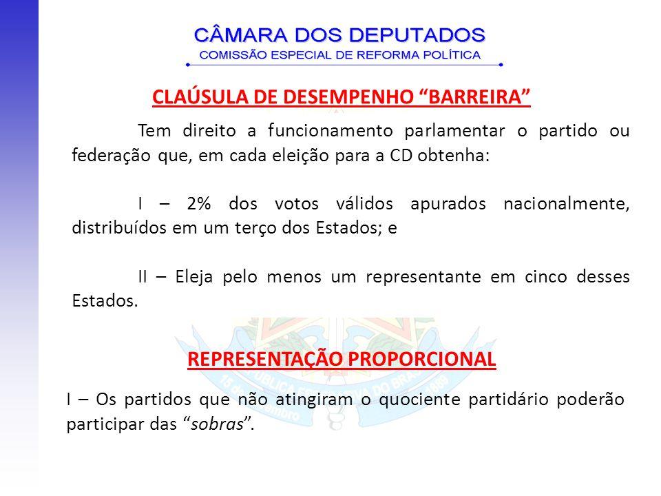 CLAÚSULA DE DESEMPENHO BARREIRA