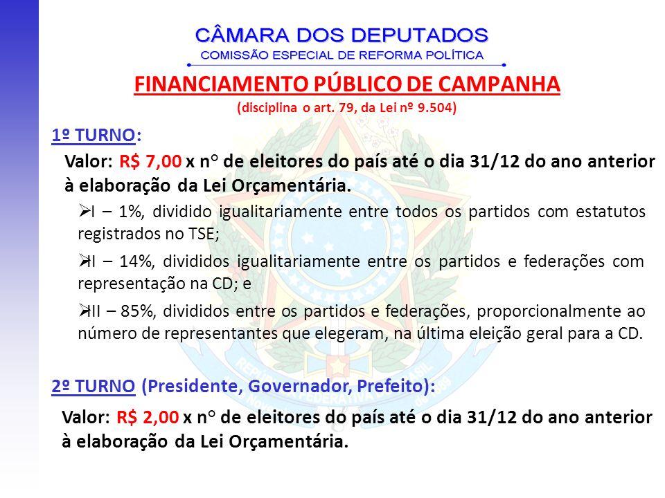 FINANCIAMENTO PÚBLICO DE CAMPANHA (disciplina o art. 79, da Lei nº 9
