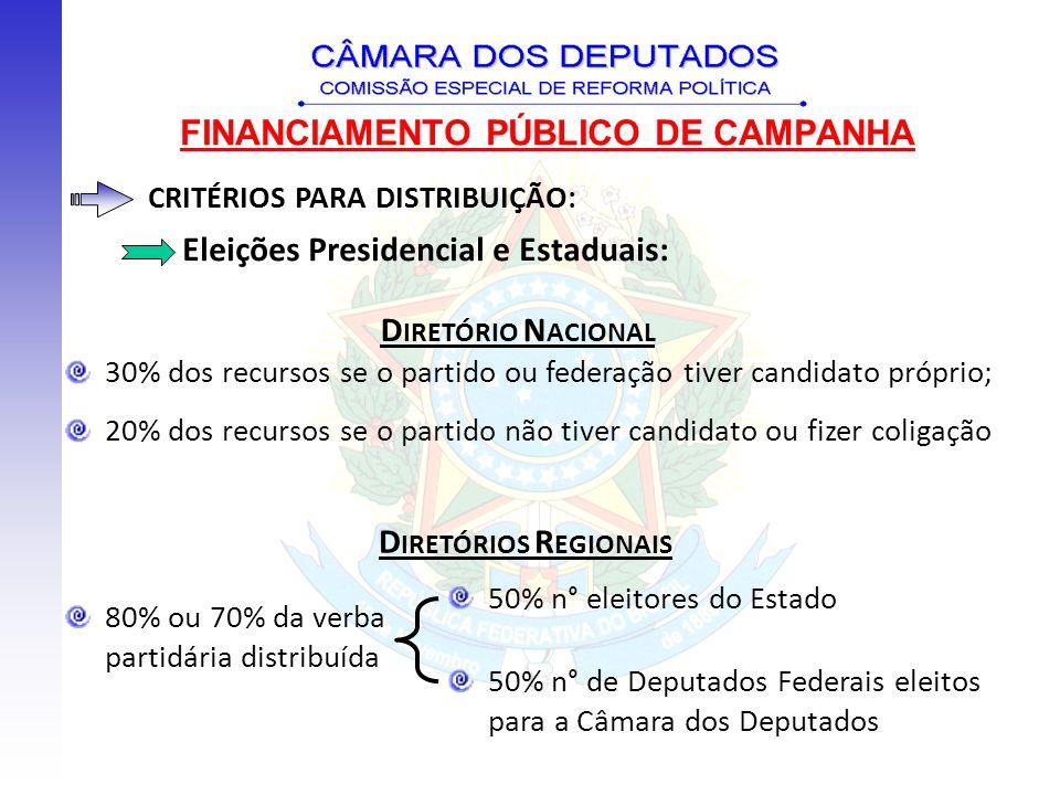 FINANCIAMENTO PÚBLICO DE CAMPANHA