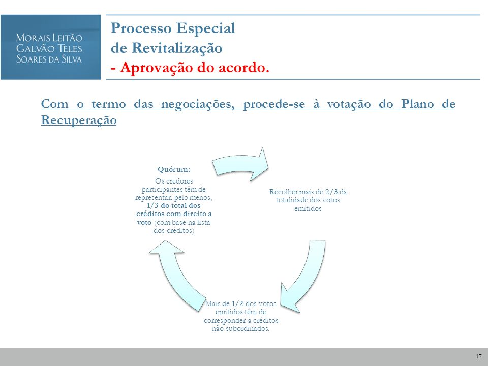 Processo Especial de Revitalização - Aprovação do acordo.