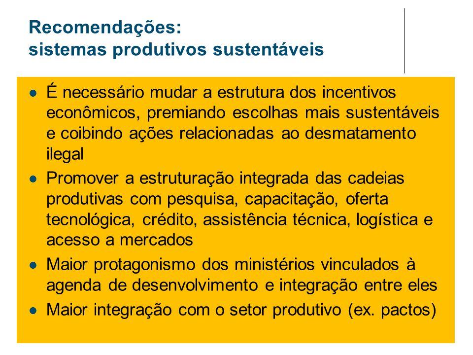 Recomendações: sistemas produtivos sustentáveis