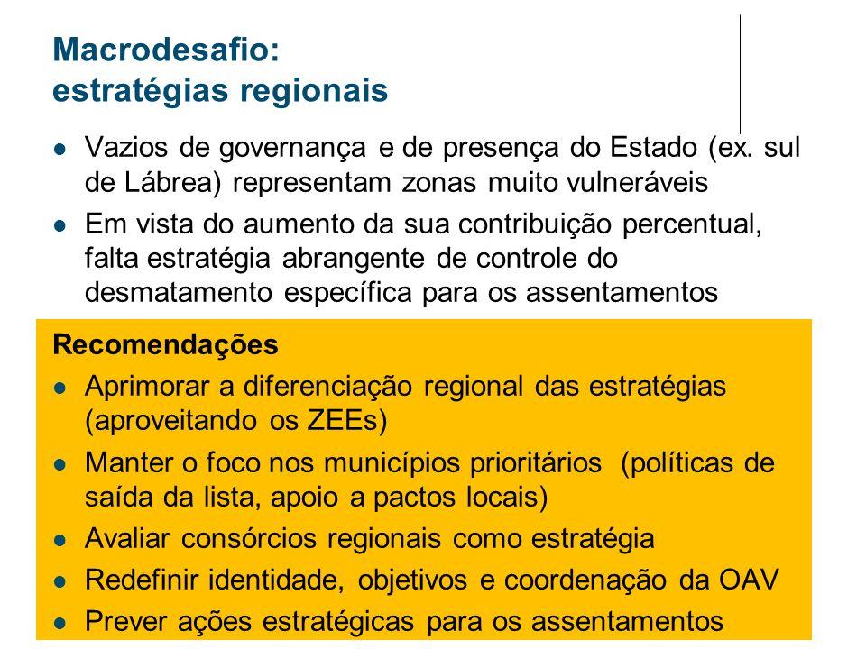 Macrodesafio: estratégias regionais