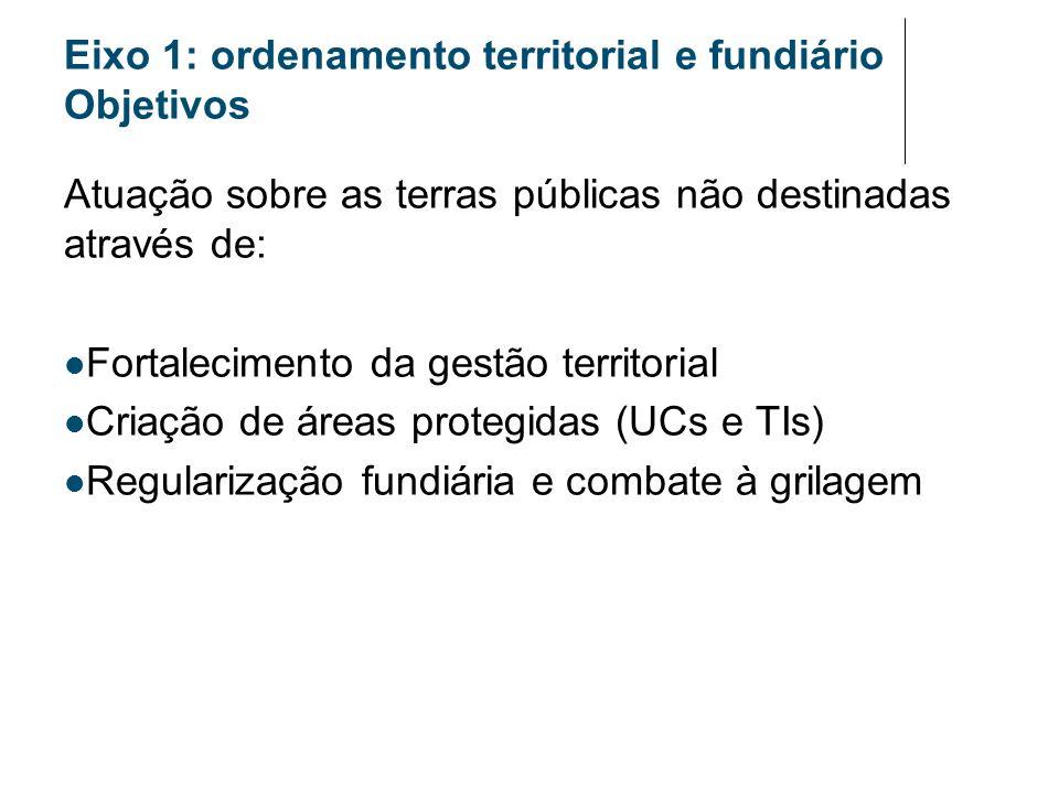 Eixo 1: ordenamento territorial e fundiário Objetivos