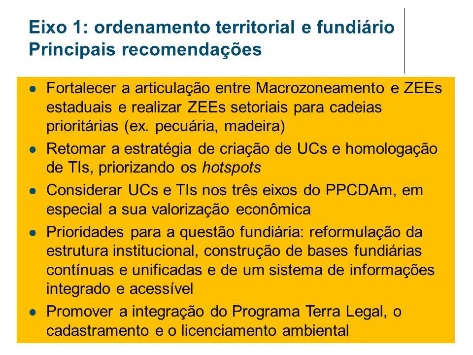 Eixo 1: ordenamento territorial e fundiário Principais recomendações