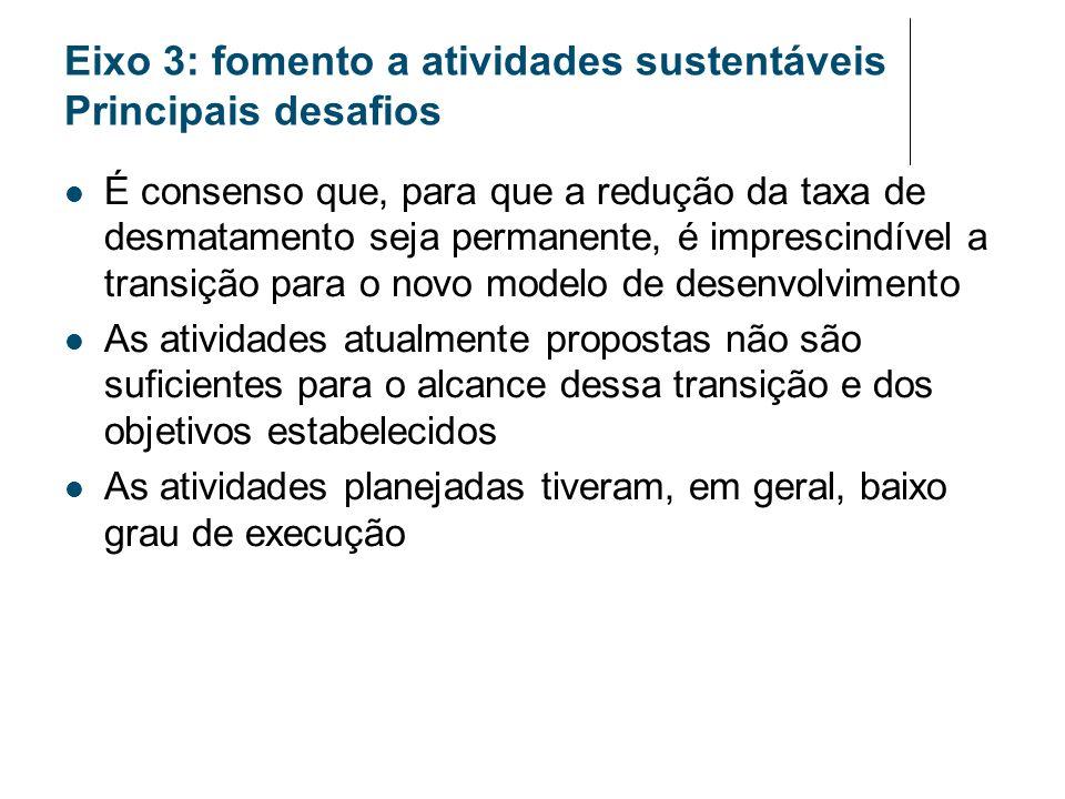 Eixo 3: fomento a atividades sustentáveis Principais desafios