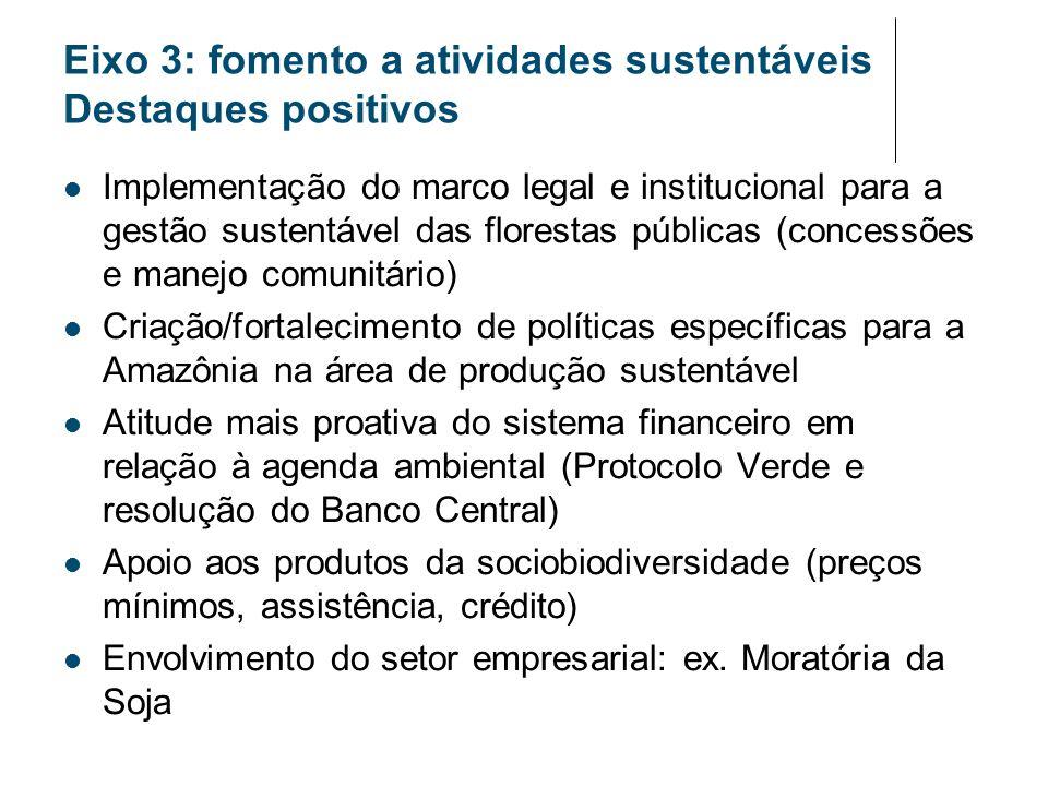 Eixo 3: fomento a atividades sustentáveis Destaques positivos