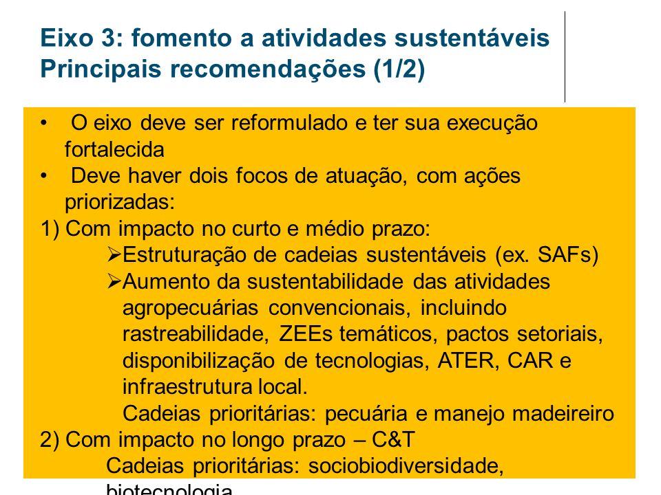 Eixo 3: fomento a atividades sustentáveis Principais recomendações (1/2)
