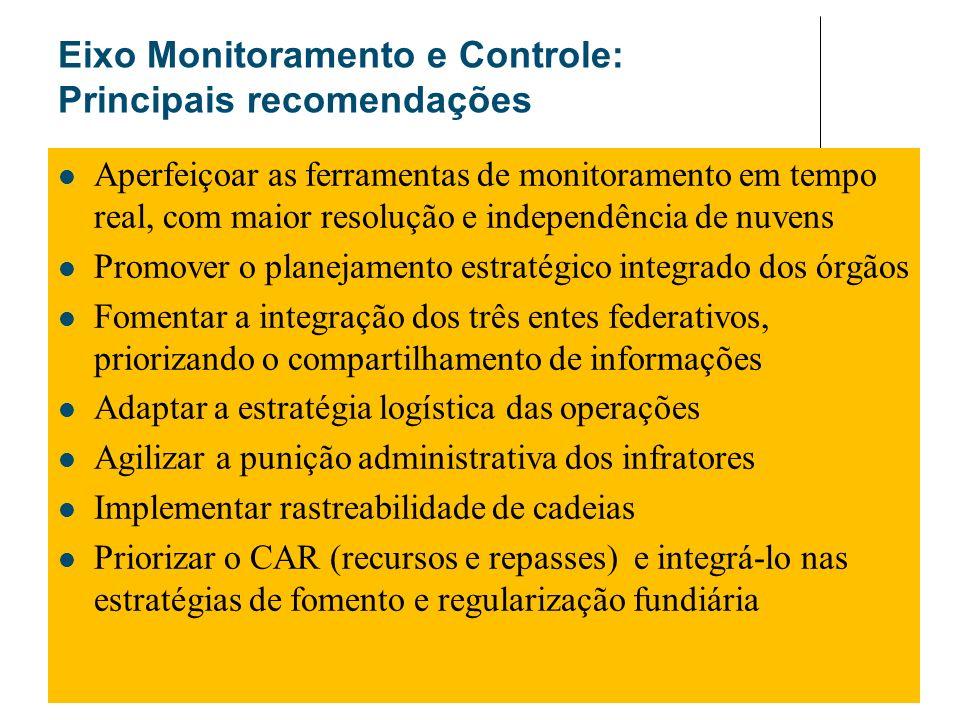 Eixo Monitoramento e Controle: Principais recomendações