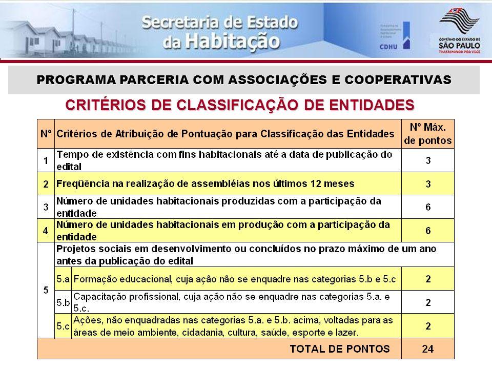 CRITÉRIOS DE CLASSIFICAÇÃO DE ENTIDADES