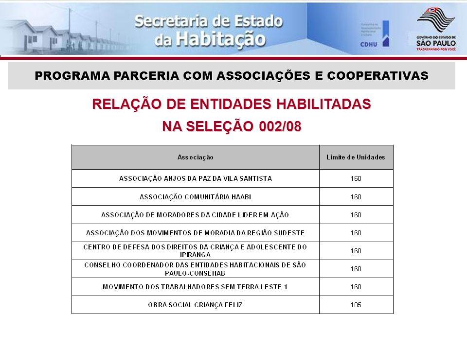 RELAÇÃO DE ENTIDADES HABILITADAS NA SELEÇÃO 002/08
