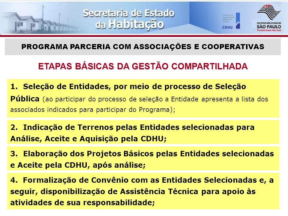 ETAPAS BÁSICAS DA GESTÃO COMPARTILHADA