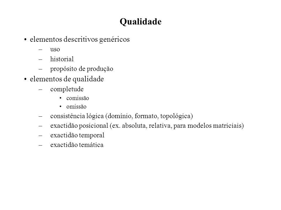 Qualidade elementos descritivos genéricos elementos de qualidade uso