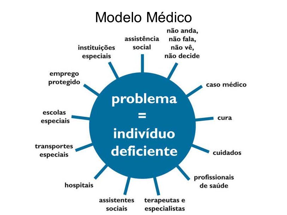 Modelo Médico
