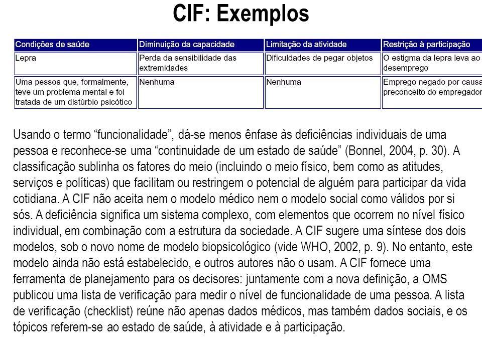 CIF: Exemplos