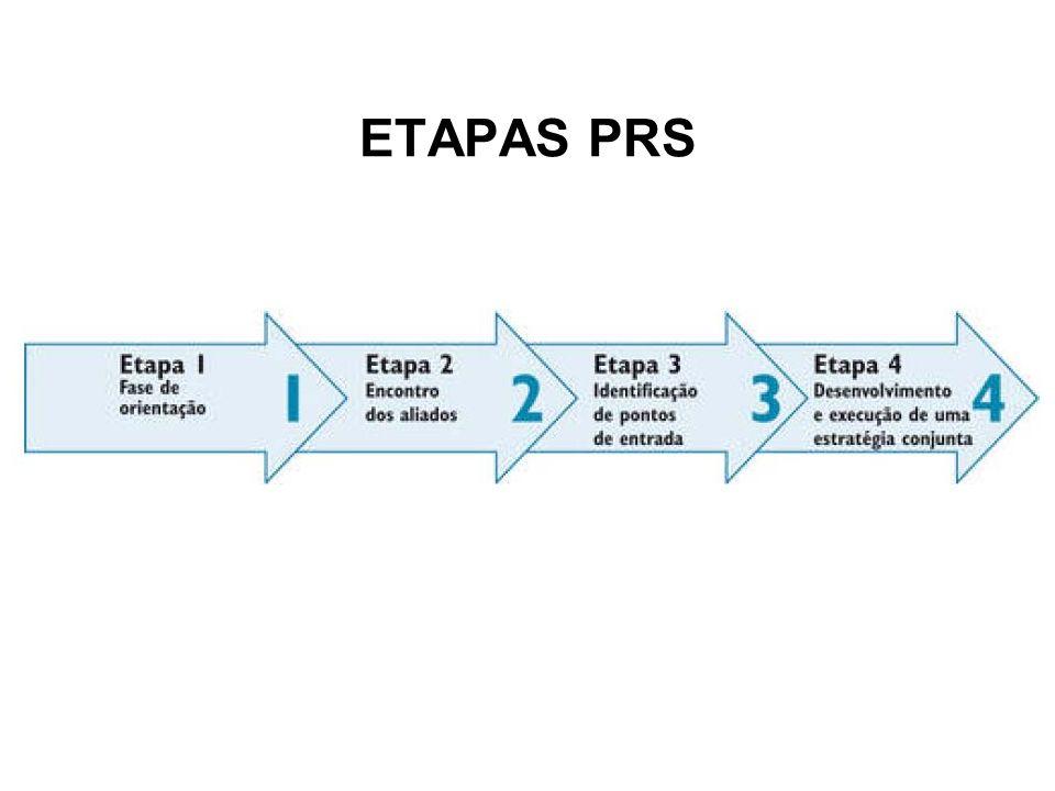 ETAPAS PRS