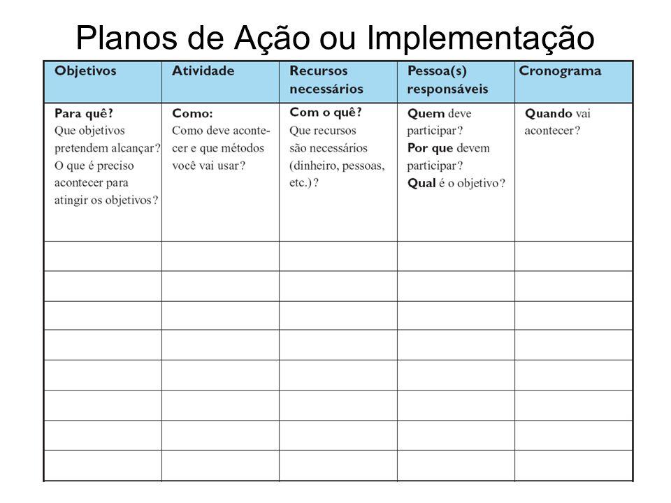 Planos de Ação ou Implementação