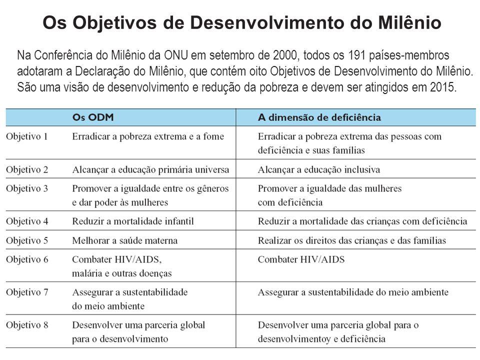 Os Objetivos de Desenvolvimento do Milênio