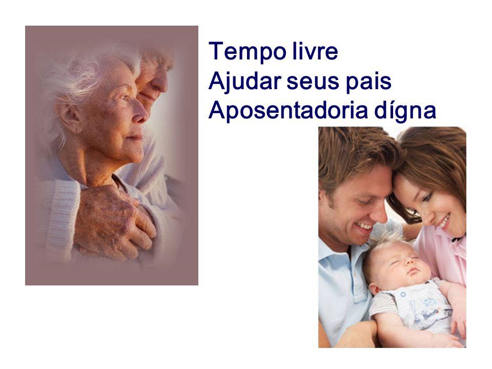 Tempo livre Ajudar seus pais Aposentadoria dígna