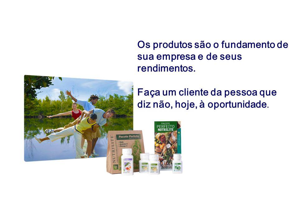 Os produtos são o fundamento de sua empresa e de seus rendimentos.