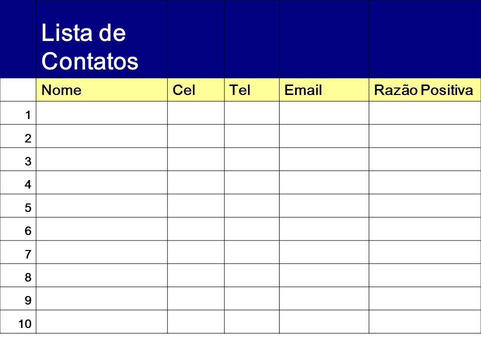 Lista de Contatos Nome Cel Tel Email Razão Positiva 1 2 3 4 5 6 7 8 9