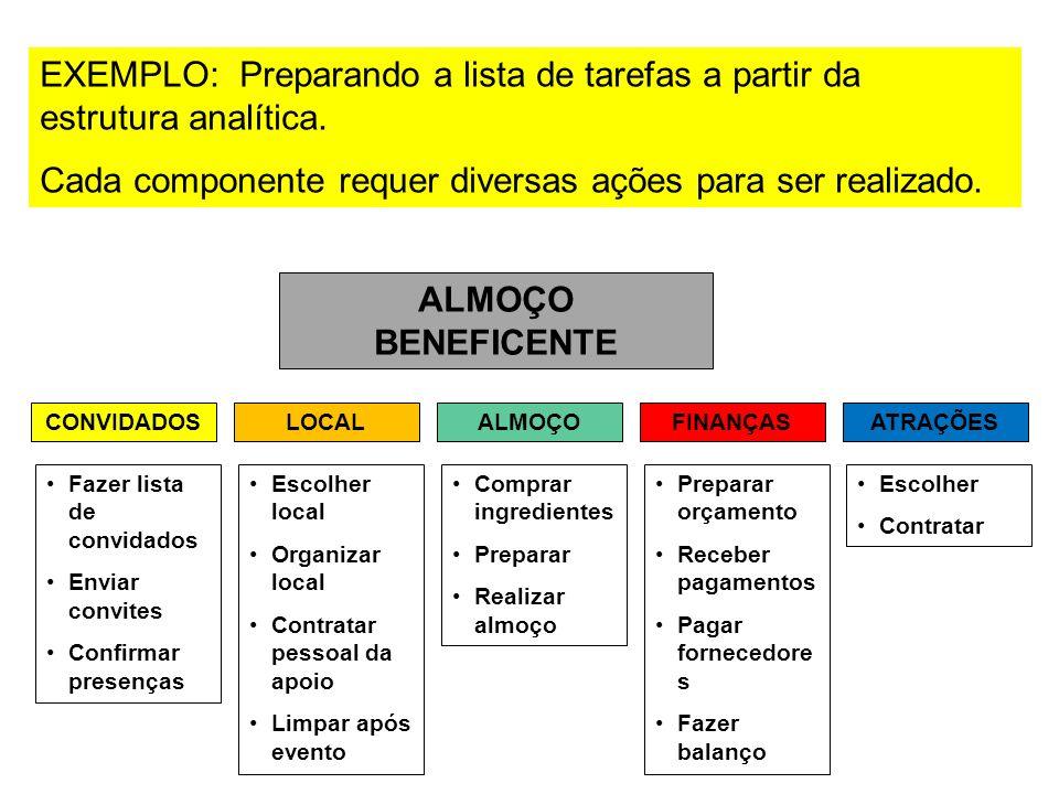 Cada componente requer diversas ações para ser realizado.