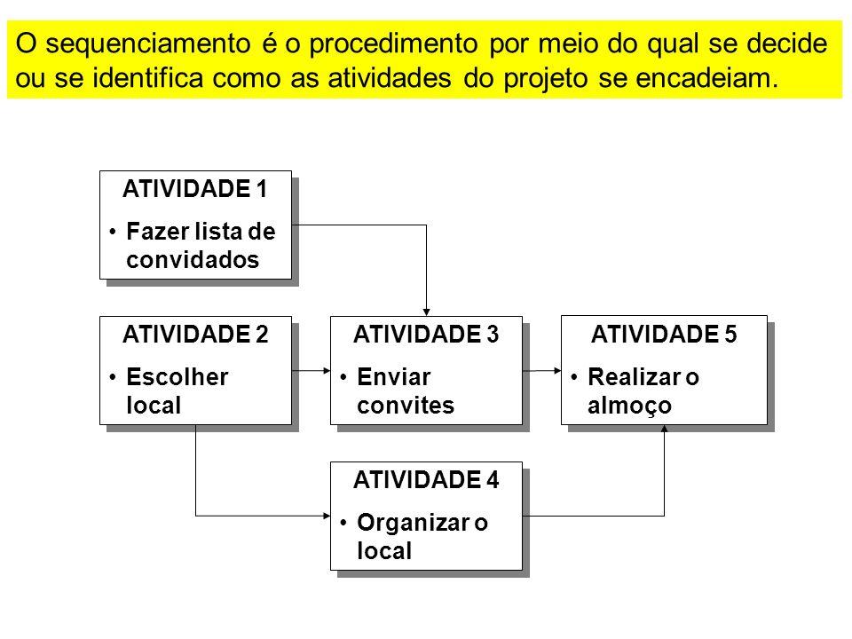 O sequenciamento é o procedimento por meio do qual se decide ou se identifica como as atividades do projeto se encadeiam.