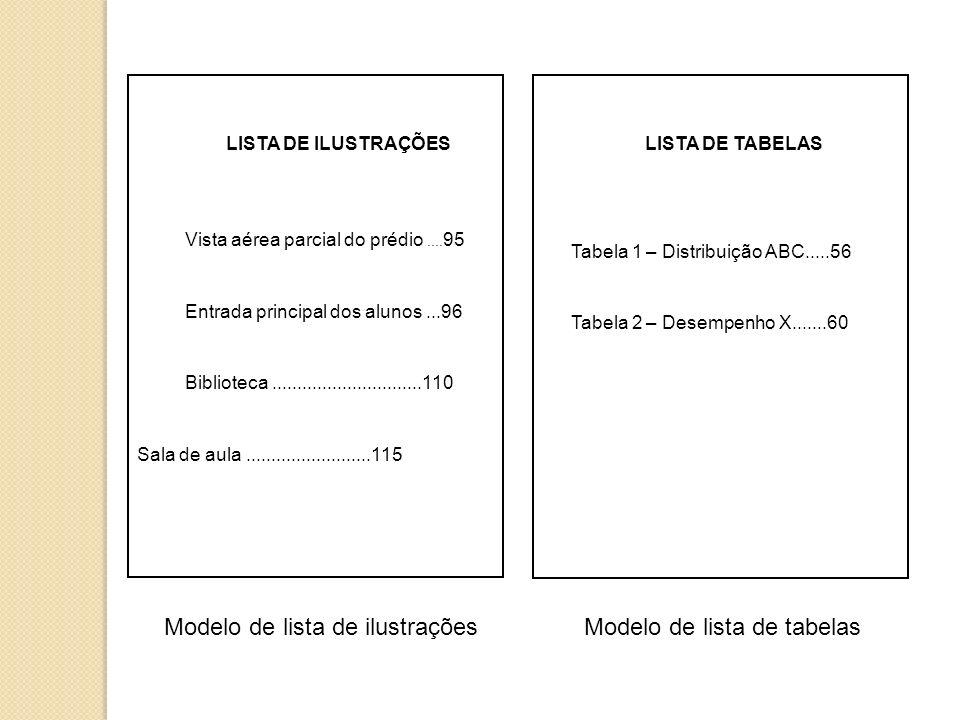 Modelo de lista de ilustrações Modelo de lista de tabelas