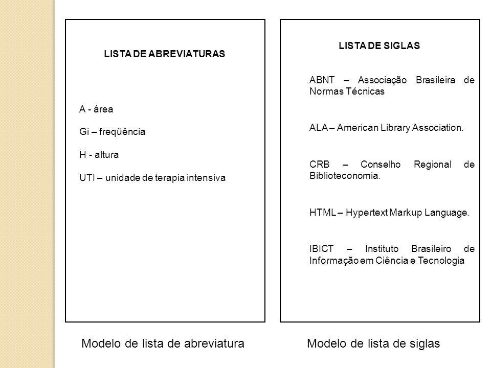 Modelo de lista de abreviatura Modelo de lista de siglas