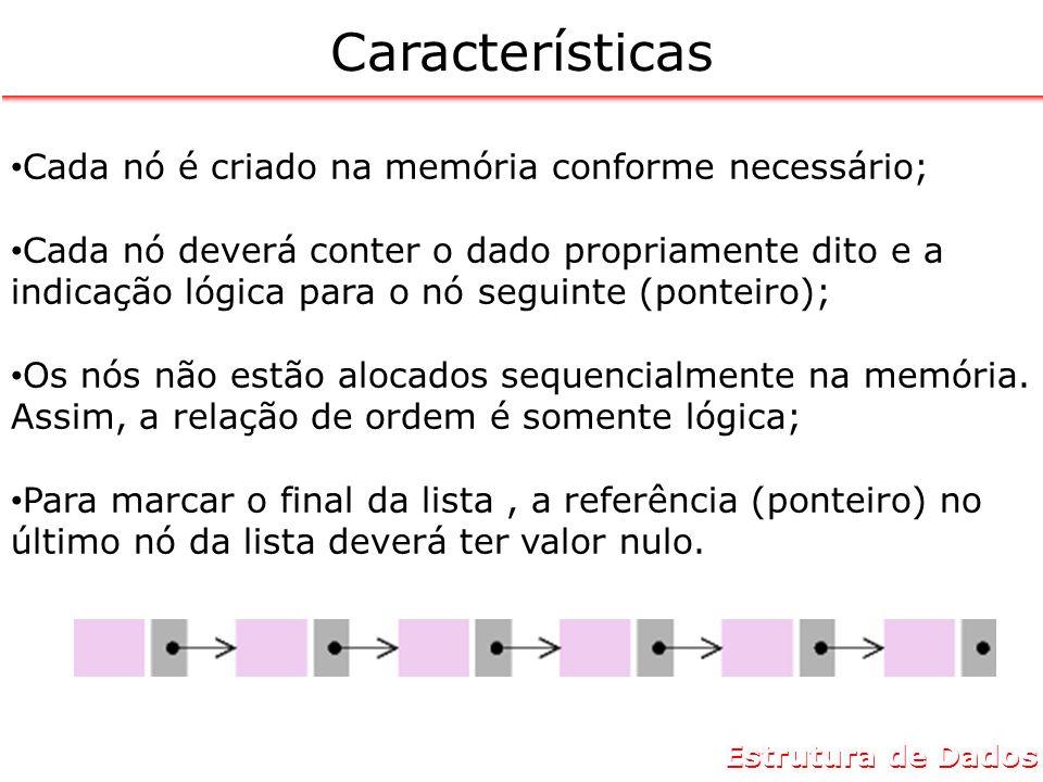 Características Cada nó é criado na memória conforme necessário;