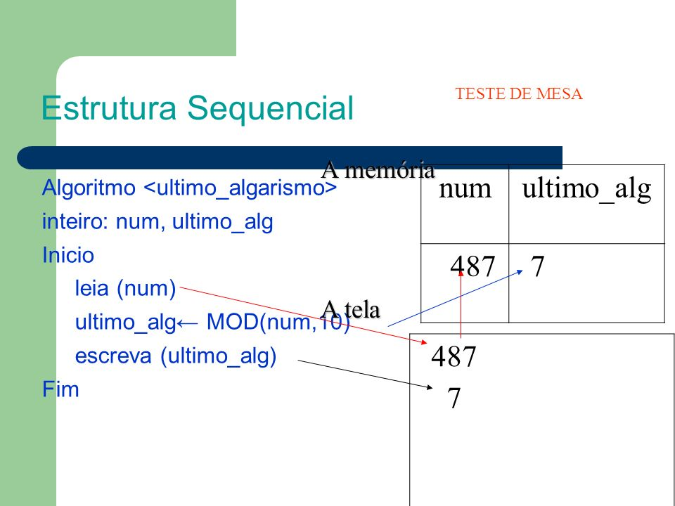 Estrutura Sequencial num ultimo_alg 487 7 487 7 A memória A tela